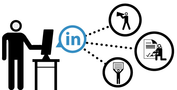 LinkedIn – The greatest Personal Branding, Publicity and Sales Tool for B2B markets.